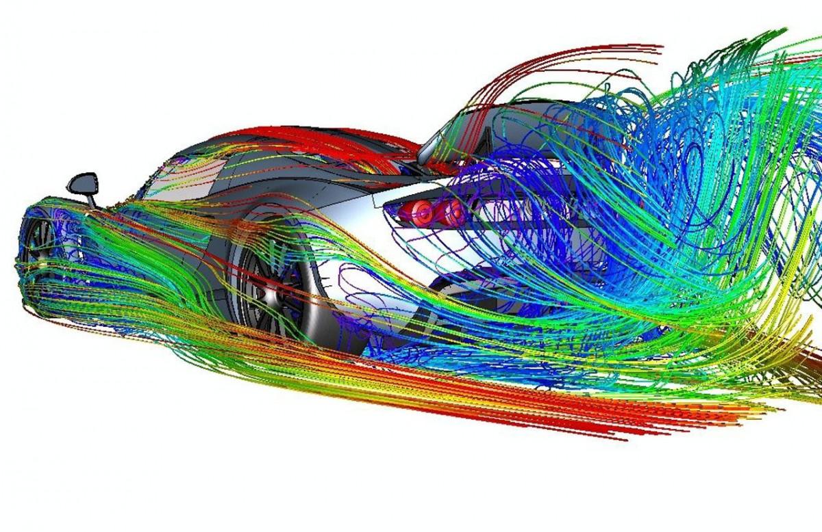 Photo of Aerodinamica automobile