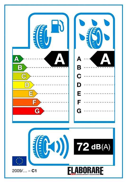 Photo of Etichetta verde per i pneumatici