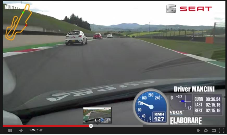 Photo of Traiettorie auto Mugello Seat Ibiza Cup VIDEO