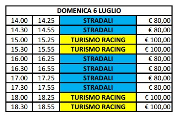 vallelunga-turni-prove-auto-domenica-6-luglio2014